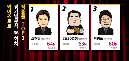 TOP3 조현일