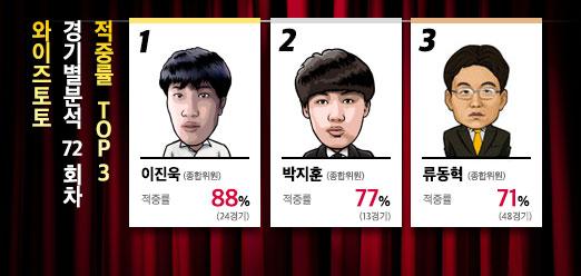 TOP3 이진욱